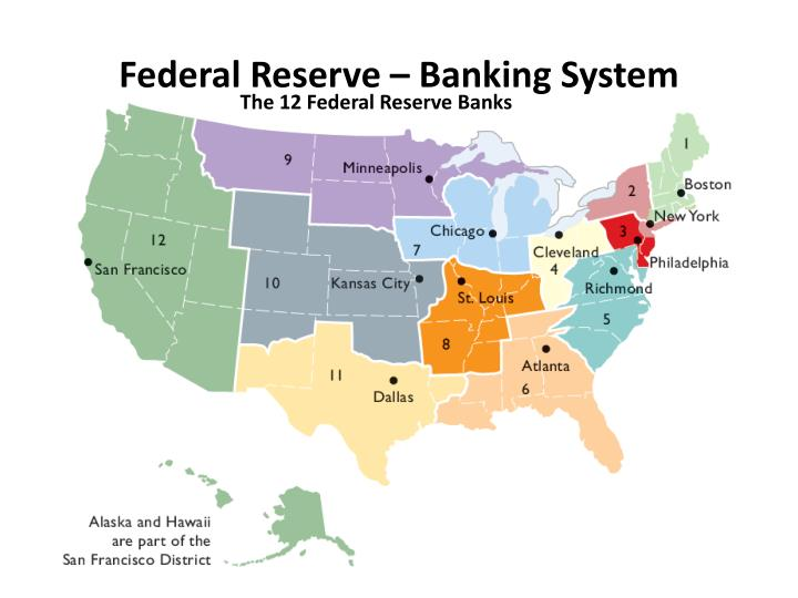 Federal Reserve – Banking System