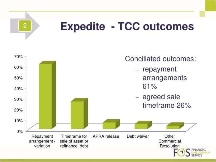 Expedite  - TCC outcomes