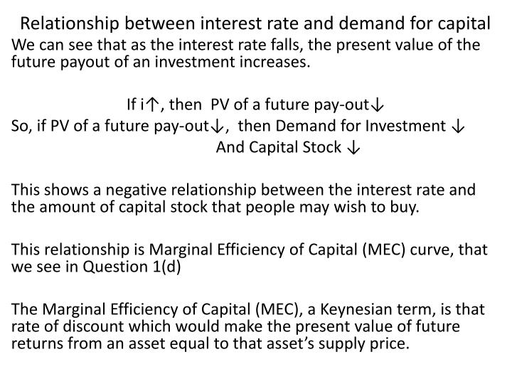 Relationship between interest rate and demand for capital