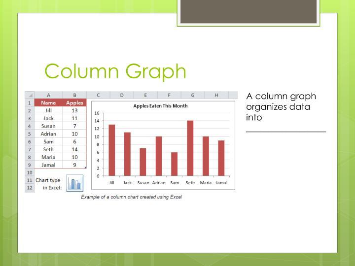 Column Graph