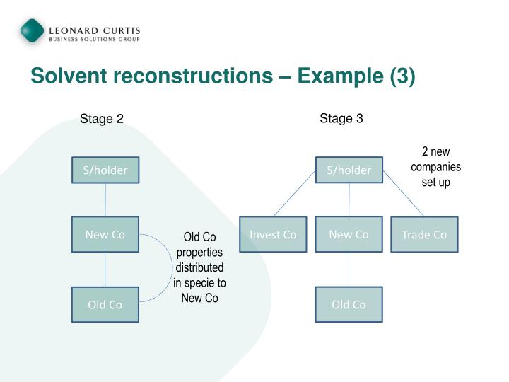 Solvent reconstructions