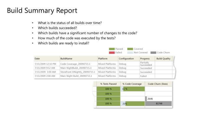 Build Summary Report