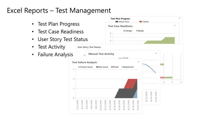 Excel Reports – Test Management