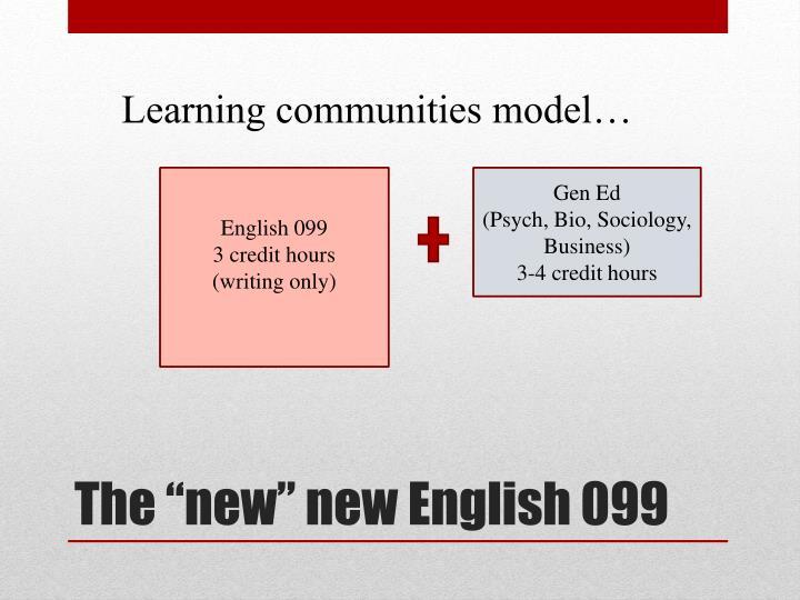 Learning communities model…