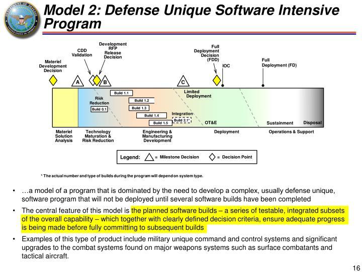Model 2: Defense Unique Software Intensive Program