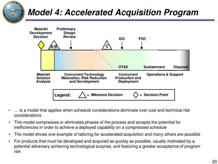 Model 4: Accelerated Acquisition Program