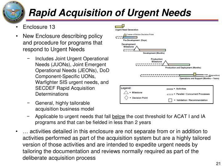 Rapid Acquisition of Urgent Needs