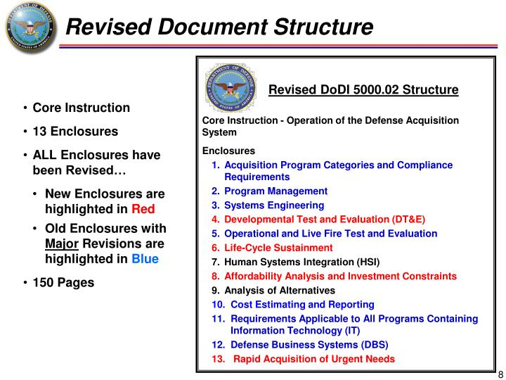 Revised Document Structure