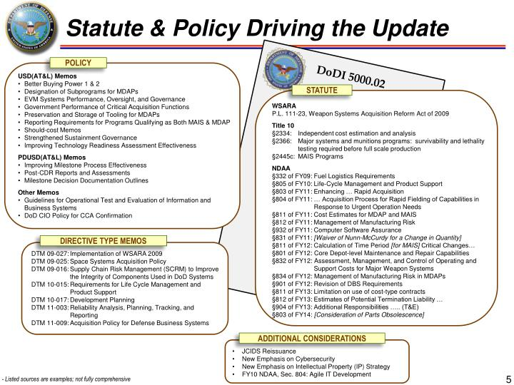 Statute & Policy Driving the Update