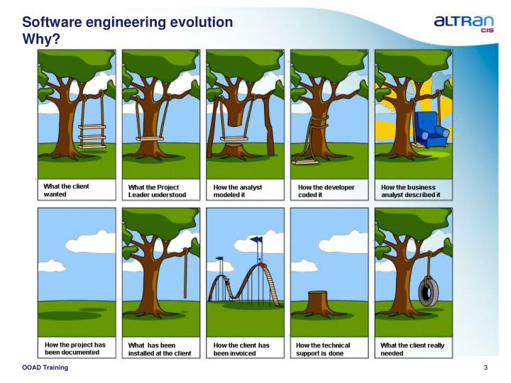 Software engineering evolution