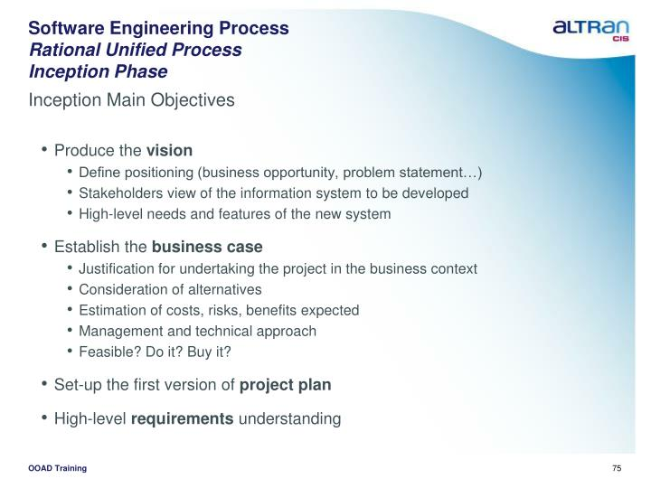 Software Engineering Process