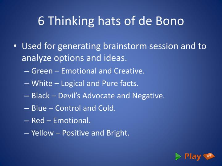 6 Thinking hats of de Bono