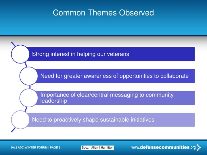 Common Themes Observed