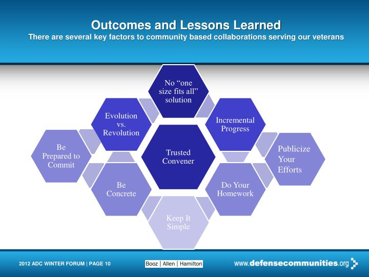 Outcomes and Lessons Learned
