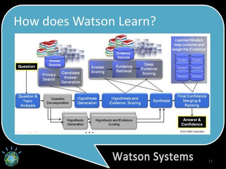 How does Watson Learn?