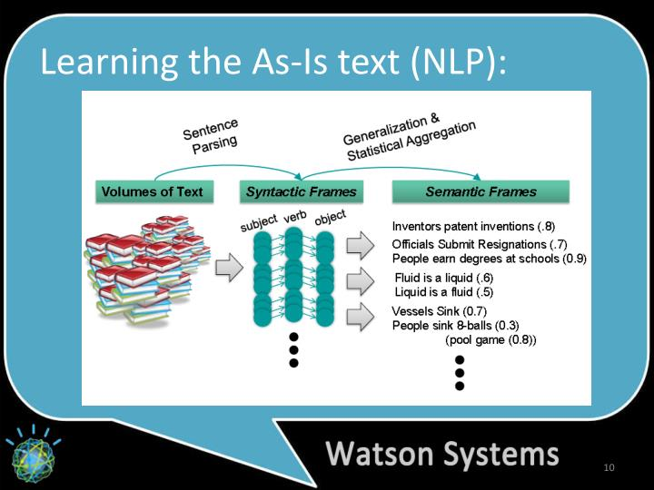 Learning the As-Is text (NLP):