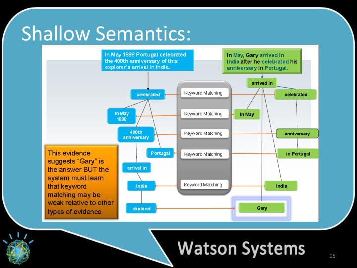 Shallow Semantics: