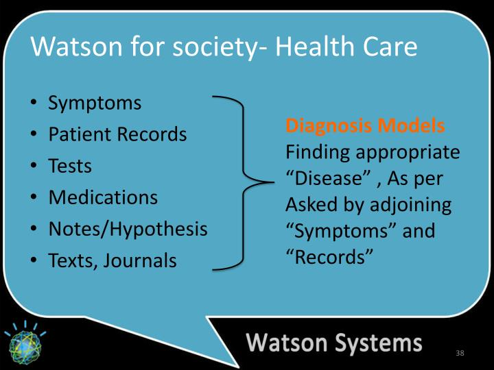 Watson for society- Health Care