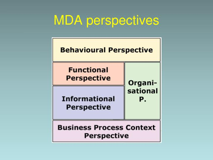 MDA perspectives