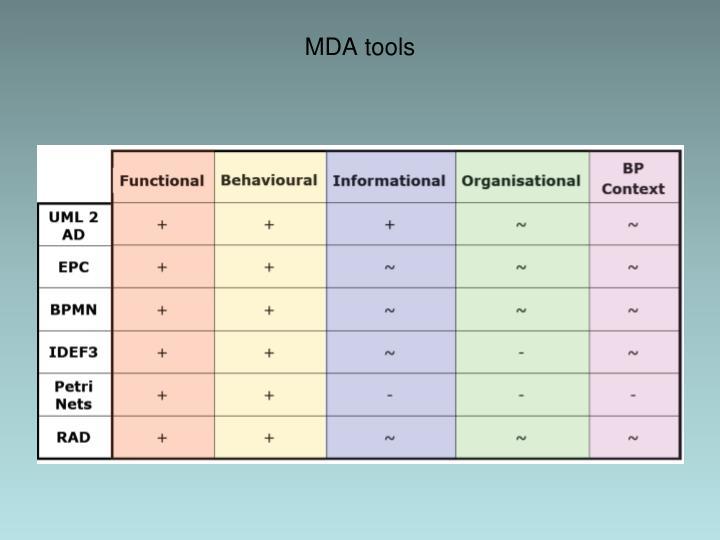 MDA tools