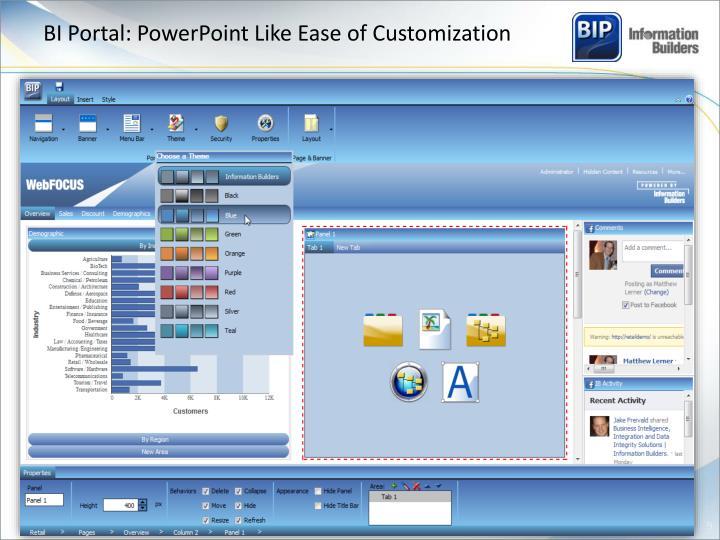BI Portal: PowerPoint Like Ease of Customization