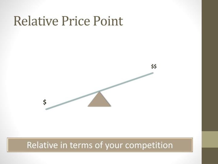 Relative Price Point
