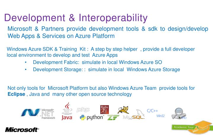 Development & Interoperability