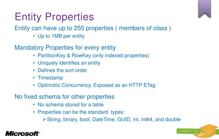 Entity Properties