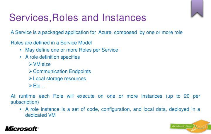 Services,Roles