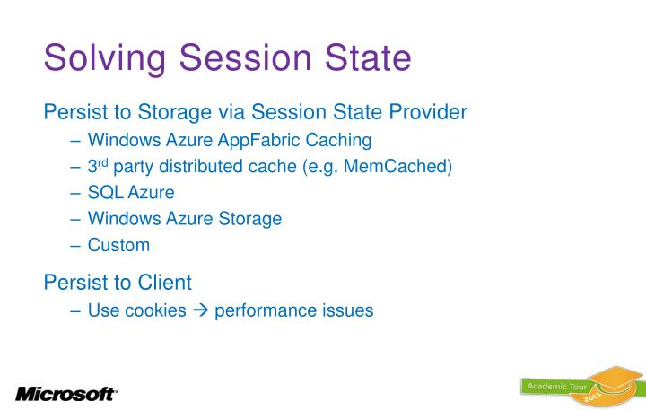 Solving Session State