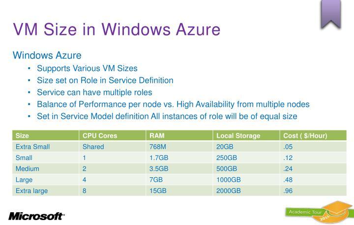 VM Size in Windows Azure