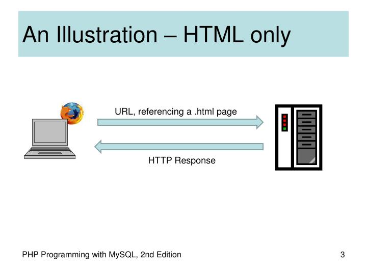An illustration html only