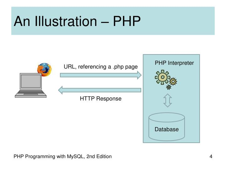 An Illustration – PHP
