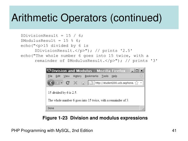 Arithmetic Operators (continued)