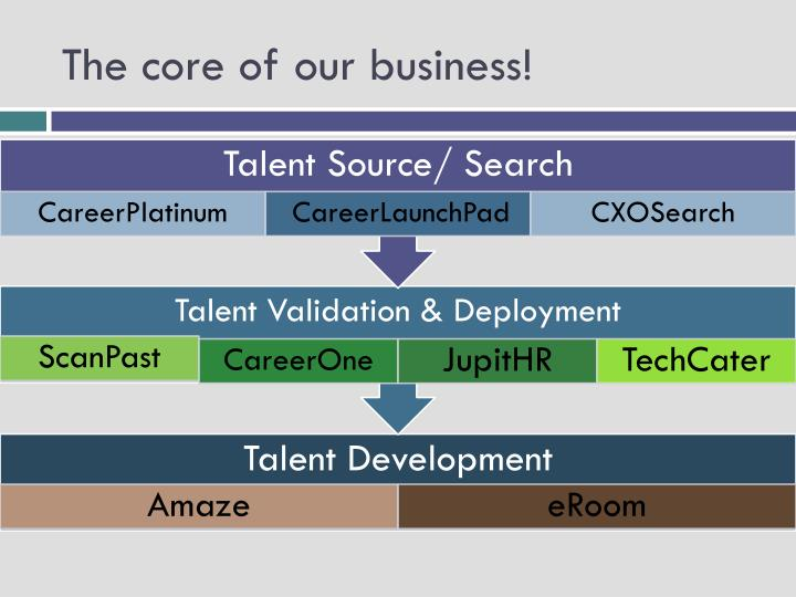 The core of our business!