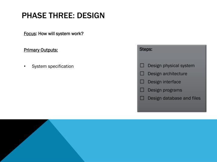 Phase Three: Design