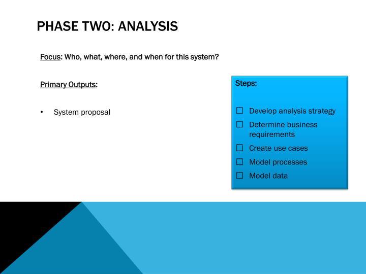 Phase two: analysis