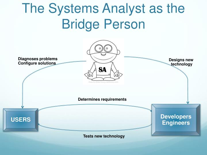 The Systems Analyst as the Bridge Person