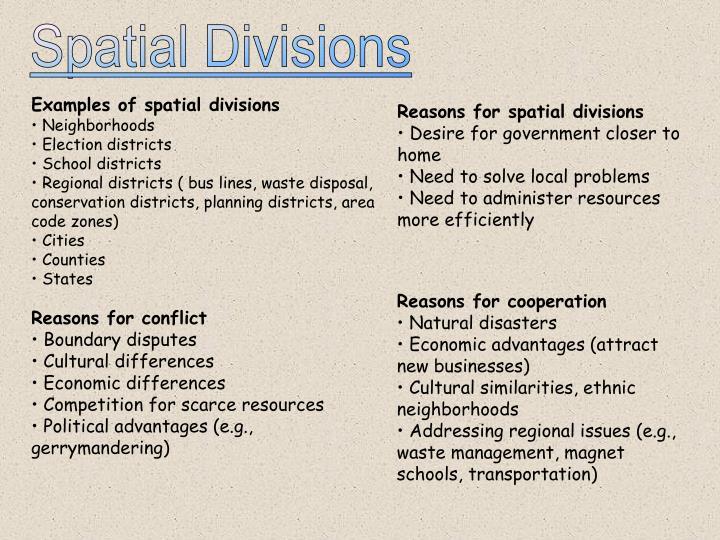 Spatial Divisions