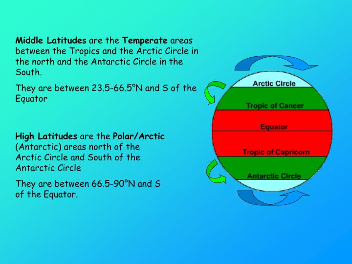 Middle Latitudes