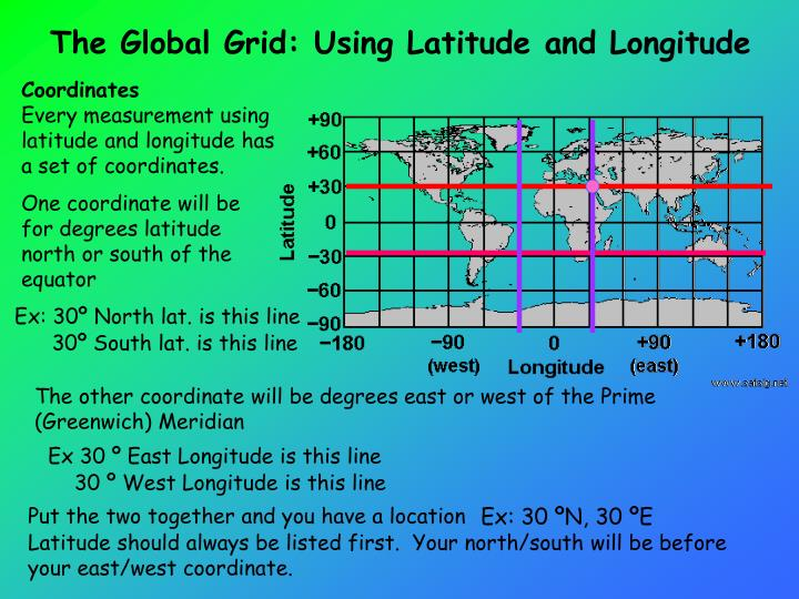The Global Grid: Using Latitude and Longitude