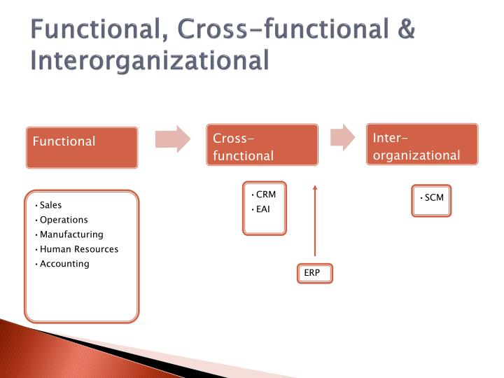 Functional, Cross-functional &