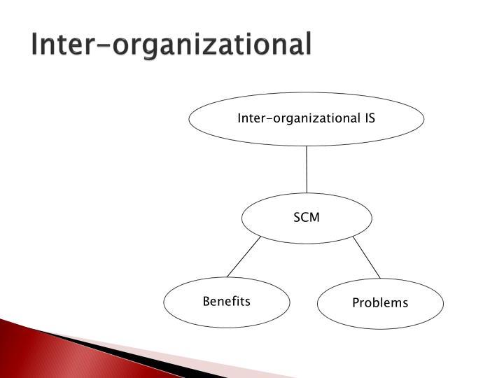 Inter-organizational
