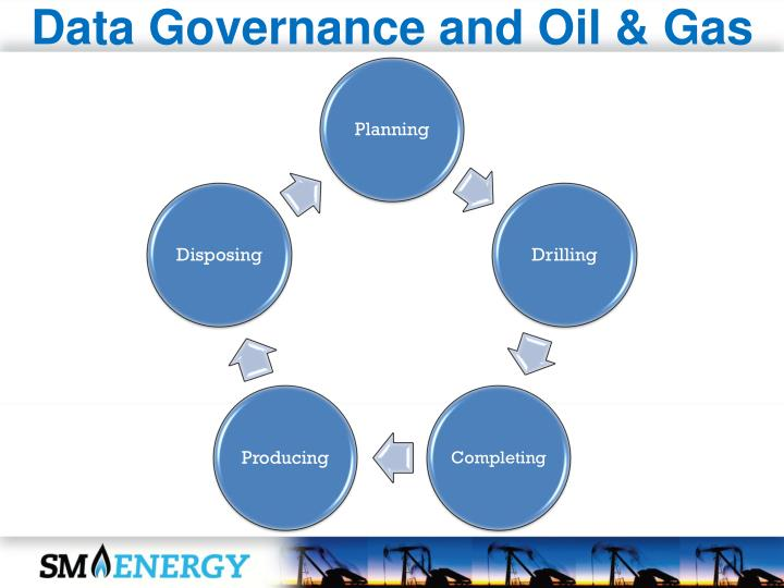 Data Governance and Oil & Gas