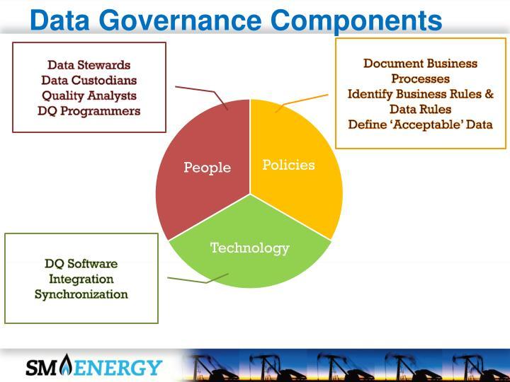 Data Governance Components