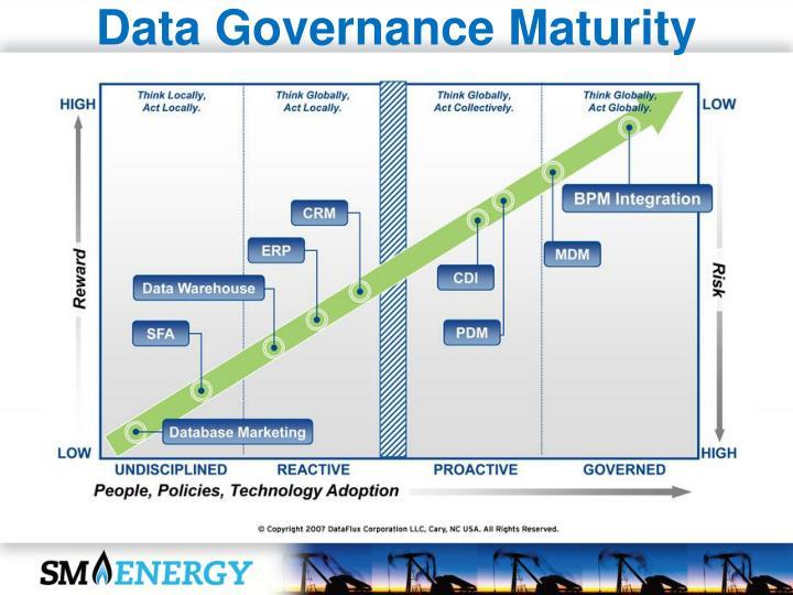 Data Governance Maturity
