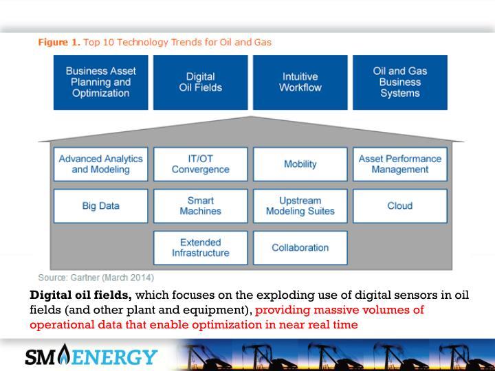 Digital oil fields,