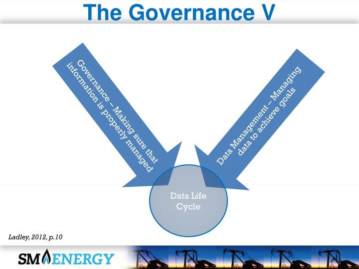 The Governance V