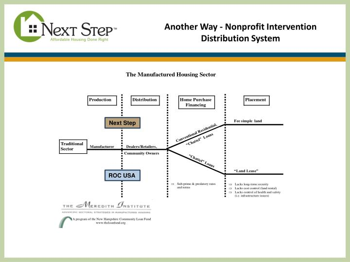 Another Way - Nonprofit Intervention Distribution System
