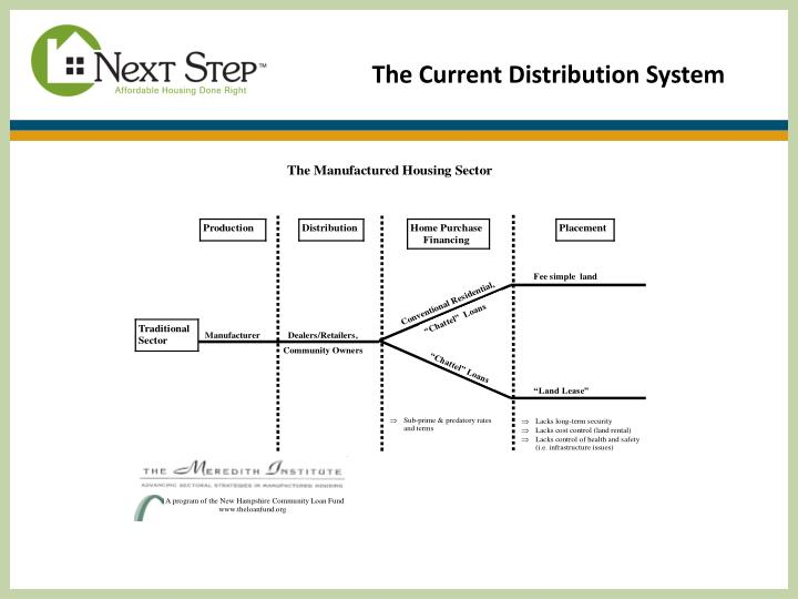 The Current Distribution System
